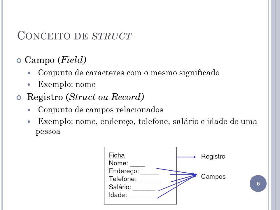 Conceito de struct Campo (Field) Registro (Struct ou Record)