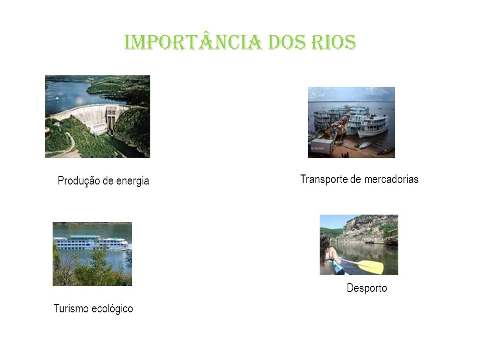 Importância dos rios Transporte de mercadorias Produção de energia