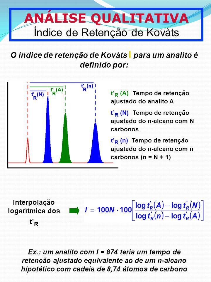 O índice de retenção de Kovàts I para um analito é definido por: