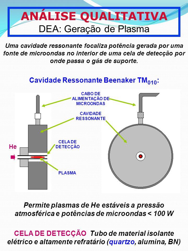 CABO DE ALIMENTAÇÃO DE MICROONDAS
