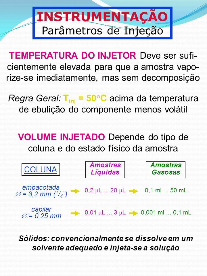 INSTRUMENTAÇÃO Parâmetros de Injeção