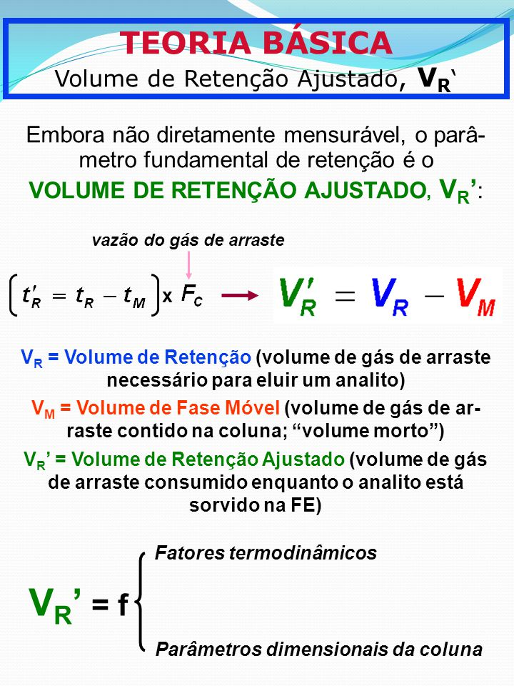 VR' = f TEORIA BÁSICA Volume de Retenção Ajustado, VR'