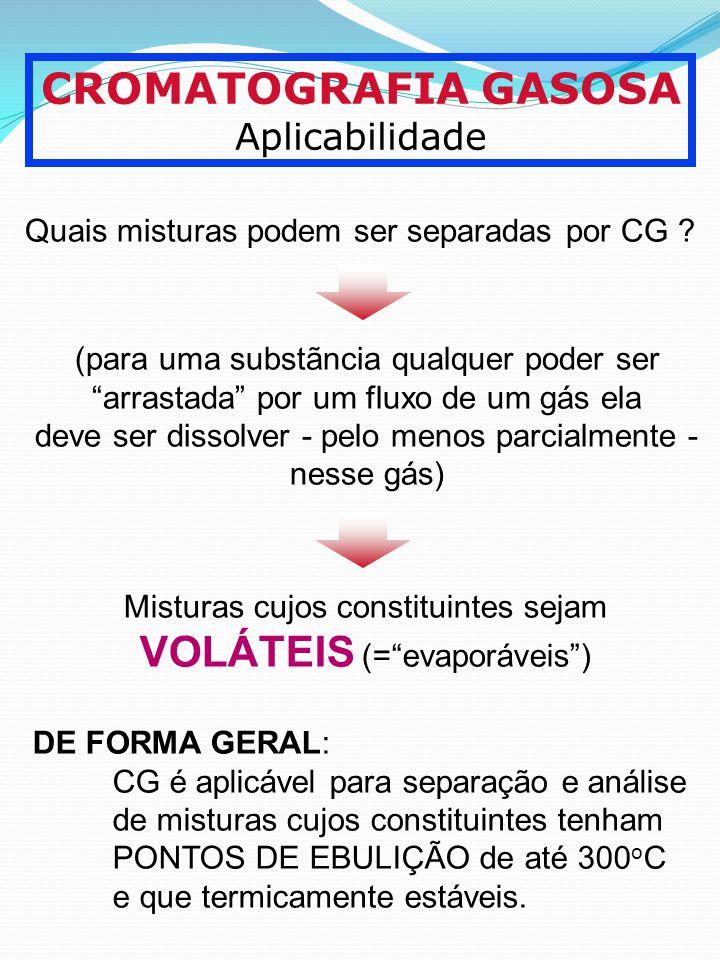 VOLÁTEIS (= evaporáveis )