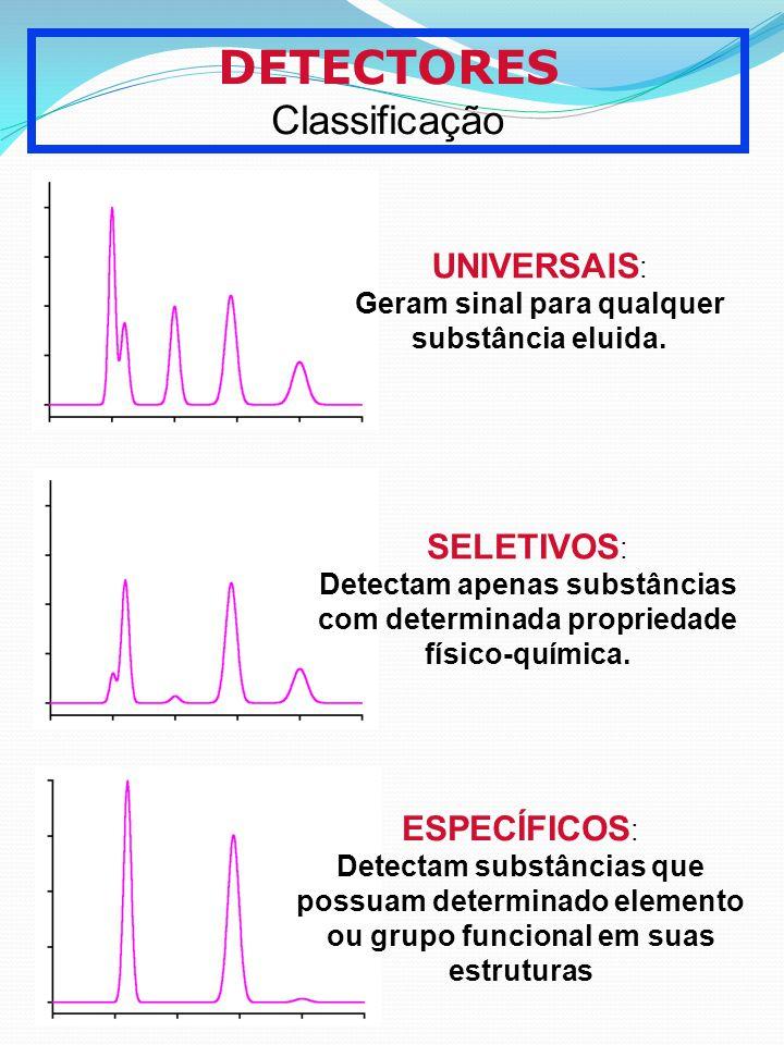 DETECTORES Classificação UNIVERSAIS: SELETIVOS: ESPECÍFICOS: