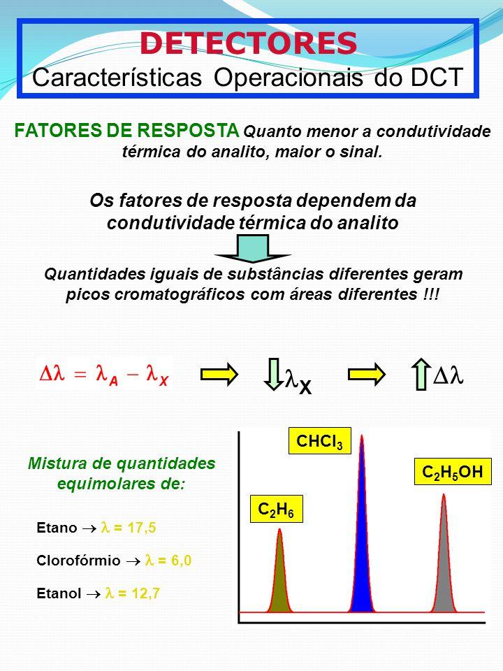 DETECTORES Características Operacionais do DCT lX Dl