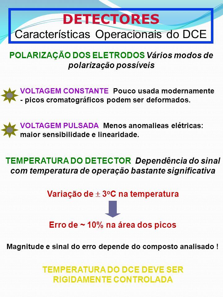 POLARIZAÇÃO DOS ELETRODOS Vários modos de polarização possíveis