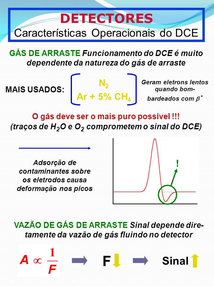 F DETECTORES Características Operacionais do DCE Sinal N2 Ar + 5% CH4