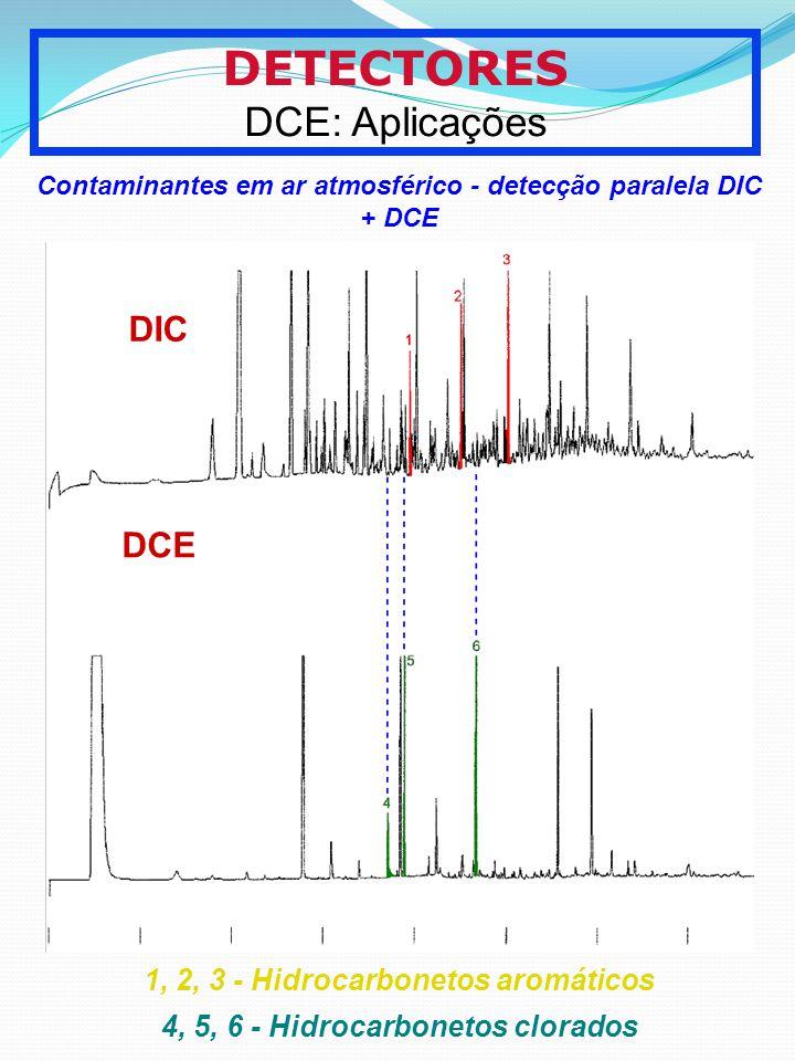 DETECTORES DCE: Aplicações DIC DCE