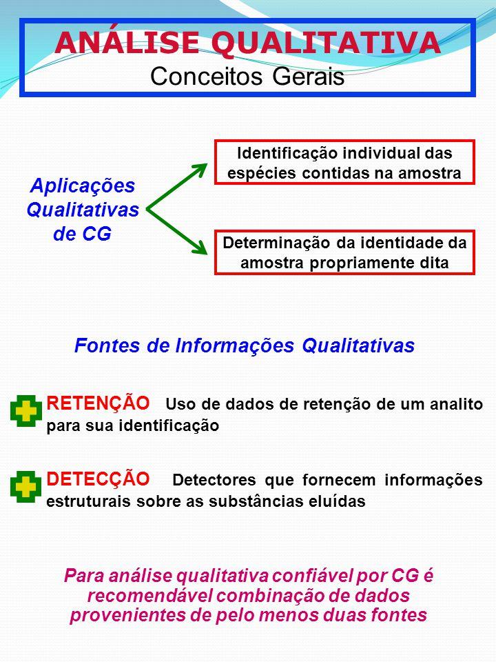 ANÁLISE QUALITATIVA Conceitos Gerais Aplicações Qualitativas de CG