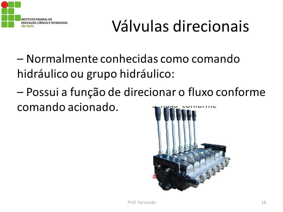 Válvulas direcionais