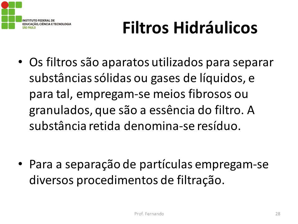 Filtros Hidráulicos