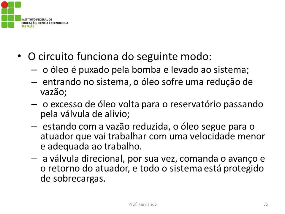 O circuito funciona do seguinte modo: