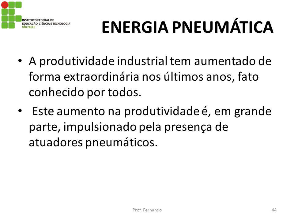 ENERGIA PNEUMÁTICA A produtividade industrial tem aumentado de forma extraordinária nos últimos anos, fato conhecido por todos.