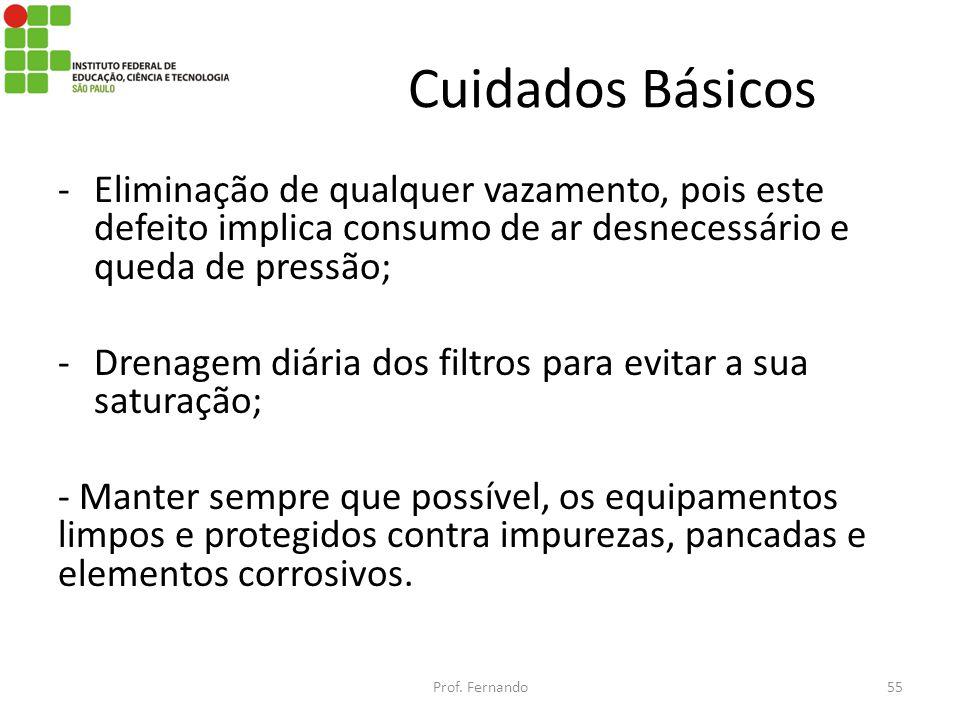 Cuidados Básicos Eliminação de qualquer vazamento, pois este defeito implica consumo de ar desnecessário e queda de pressão;