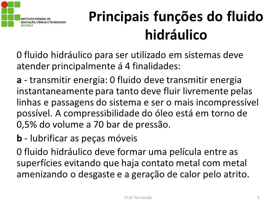 Principais funções do fluido hidráulico