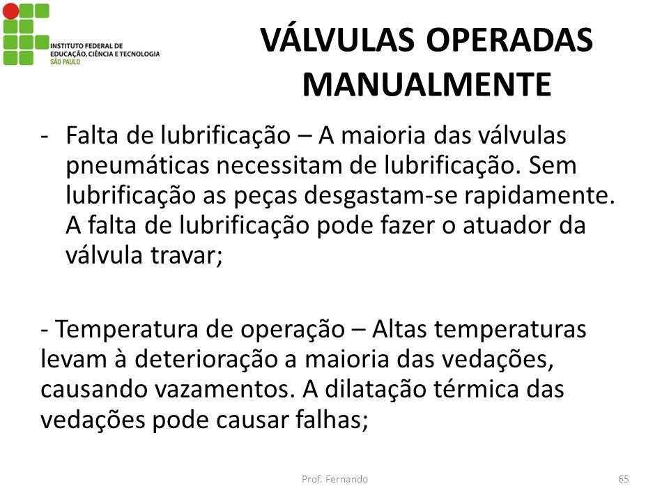 VÁLVULAS OPERADAS MANUALMENTE