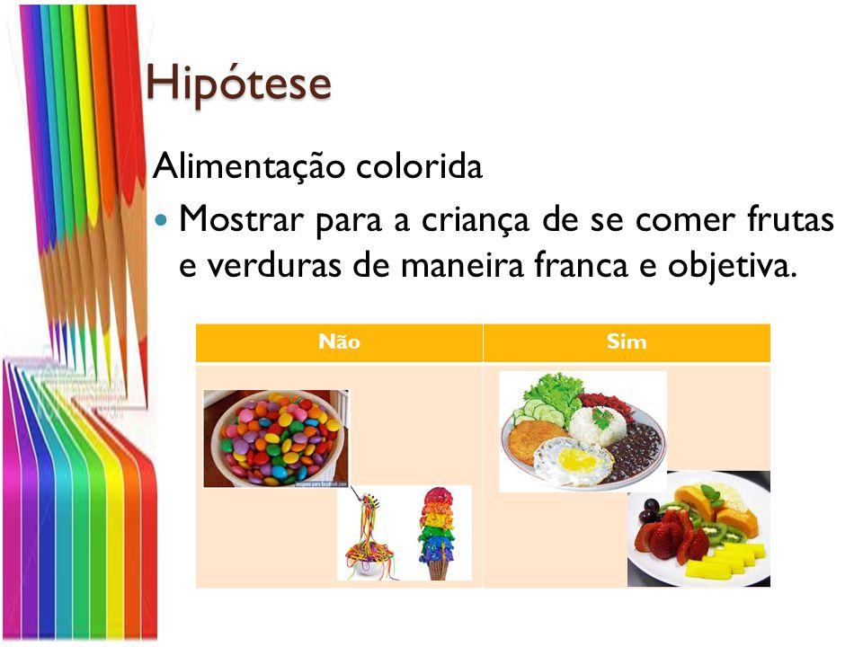 Hipótese Alimentação colorida