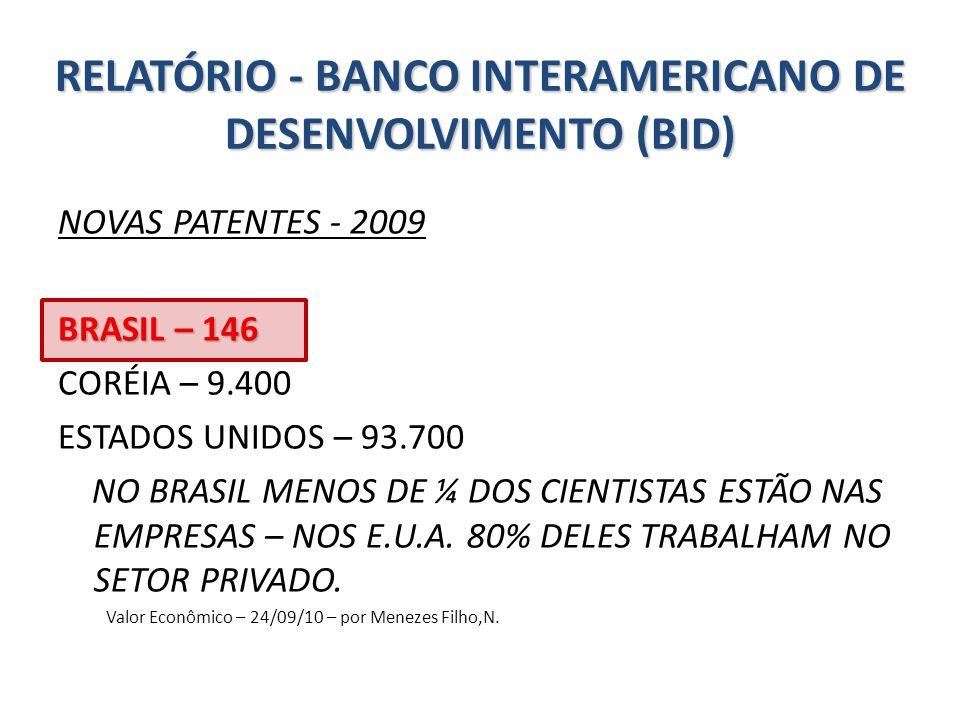 RELATÓRIO - BANCO INTERAMERICANO DE DESENVOLVIMENTO (BID)