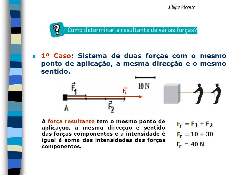 1º Caso: Sistema de duas forças com o mesmo ponto de aplicação, a mesma direcção e o mesmo sentido.
