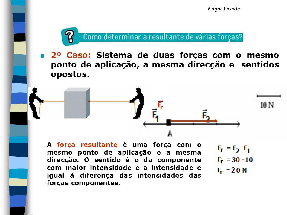 2º Caso: Sistema de duas forças com o mesmo ponto de aplicação, a mesma direcção e sentidos opostos.