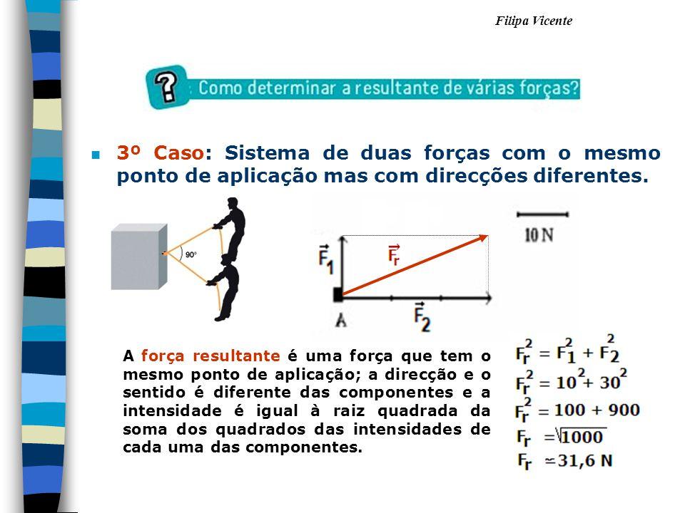 3º Caso: Sistema de duas forças com o mesmo ponto de aplicação mas com direcções diferentes.