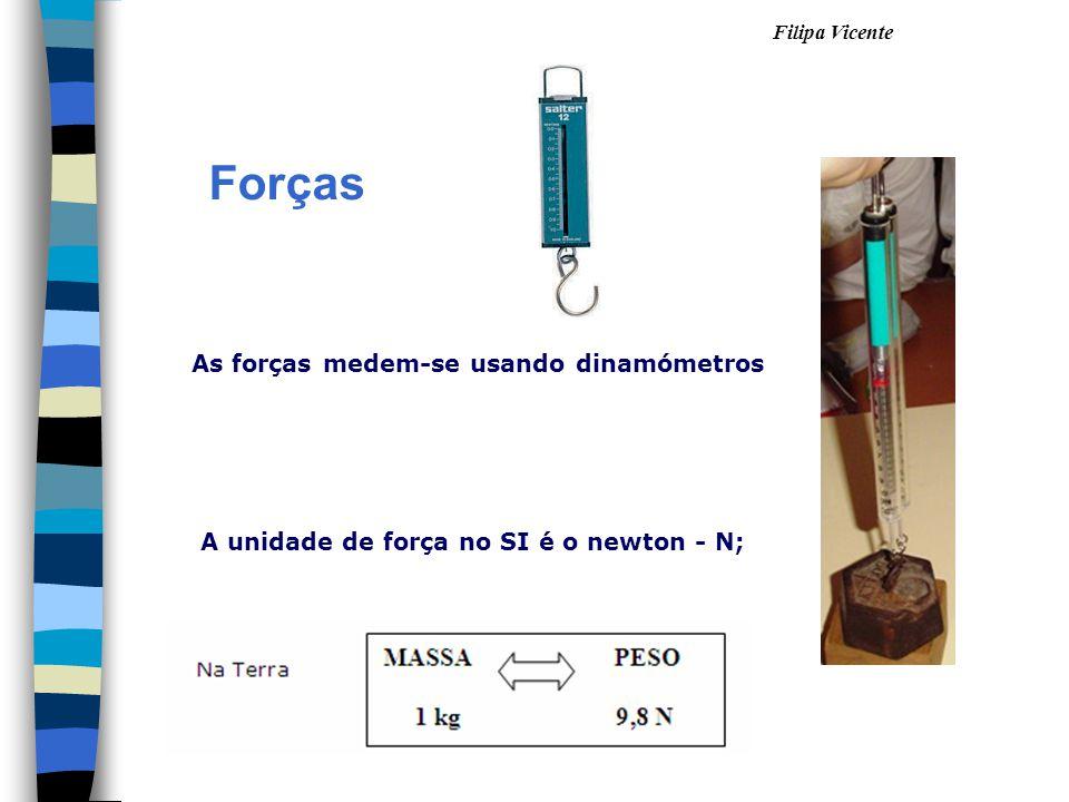 Forças As forças medem-se usando dinamómetros
