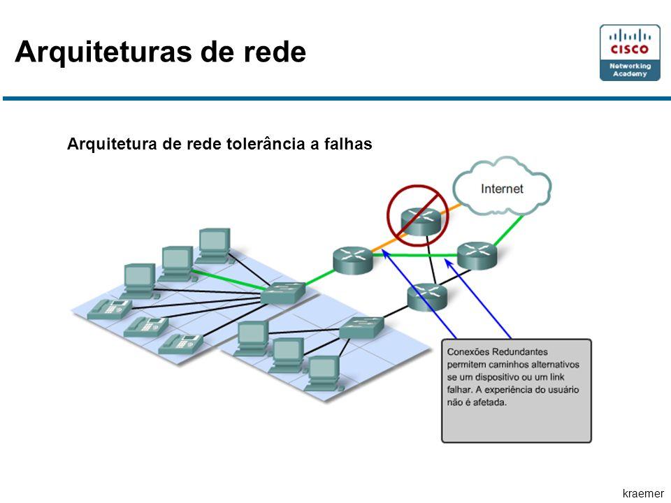 Arquiteturas de rede Arquitetura de rede tolerância a falhas