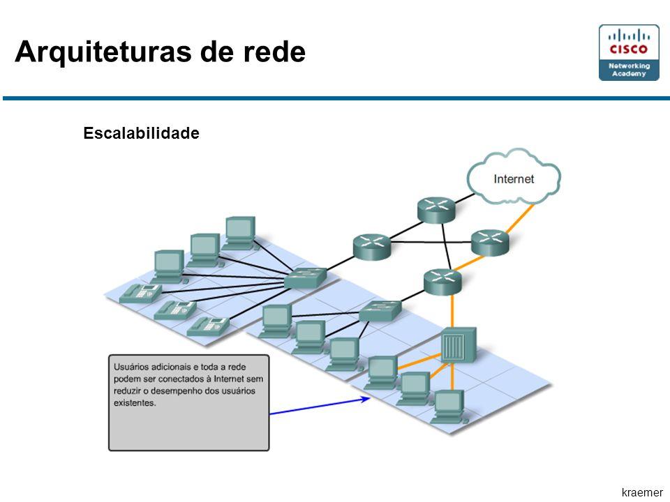 Arquiteturas de rede Escalabilidade