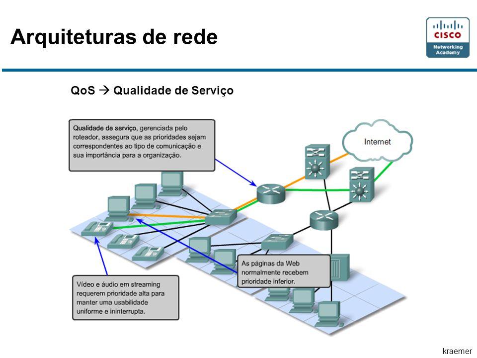 Arquiteturas de rede QoS  Qualidade de Serviço