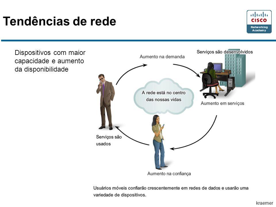 Tendências de rede Dispositivos com maior capacidade e aumento da disponibilidade