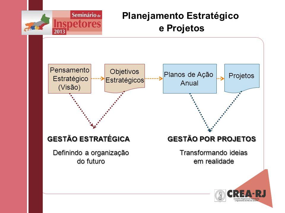 Planejamento Estratégico e Projetos