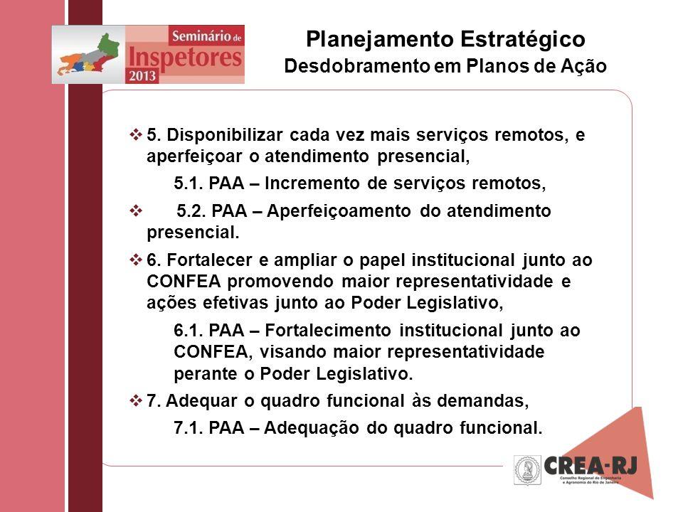 Planejamento Estratégico Desdobramento em Planos de Ação