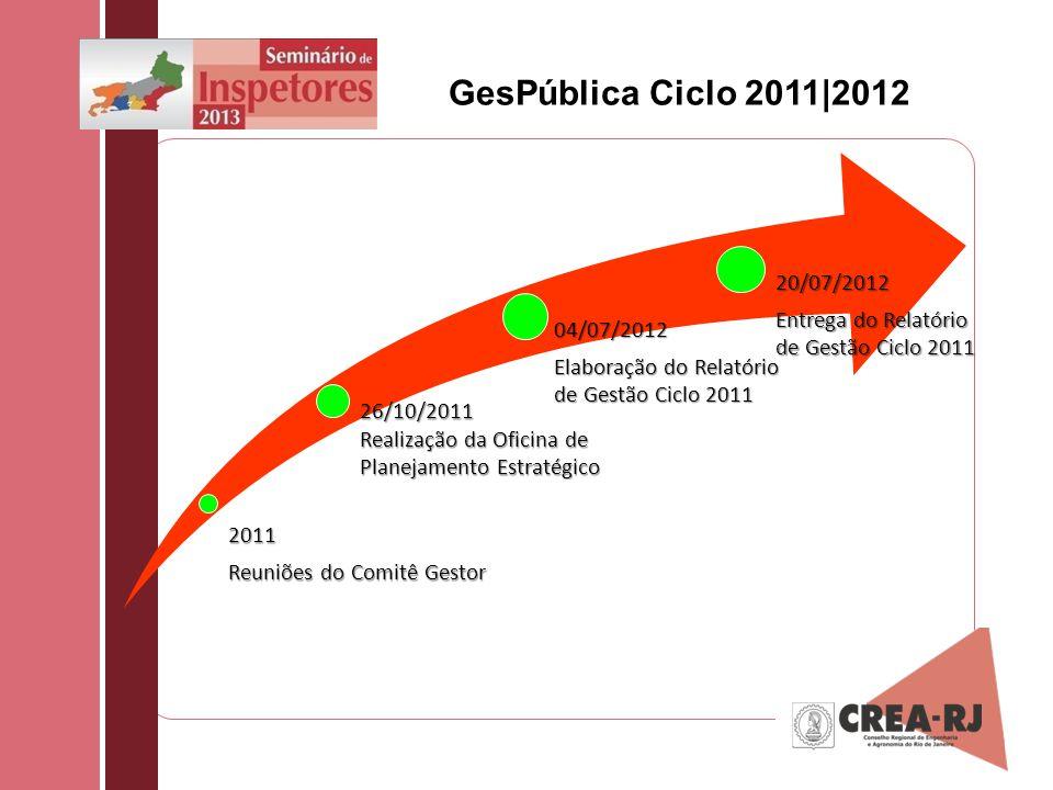 GesPública Ciclo 2011|2012 20/07/2012. Entrega do Relatório de Gestão Ciclo 2011. 04/07/2012. Elaboração do Relatório de Gestão Ciclo 2011.