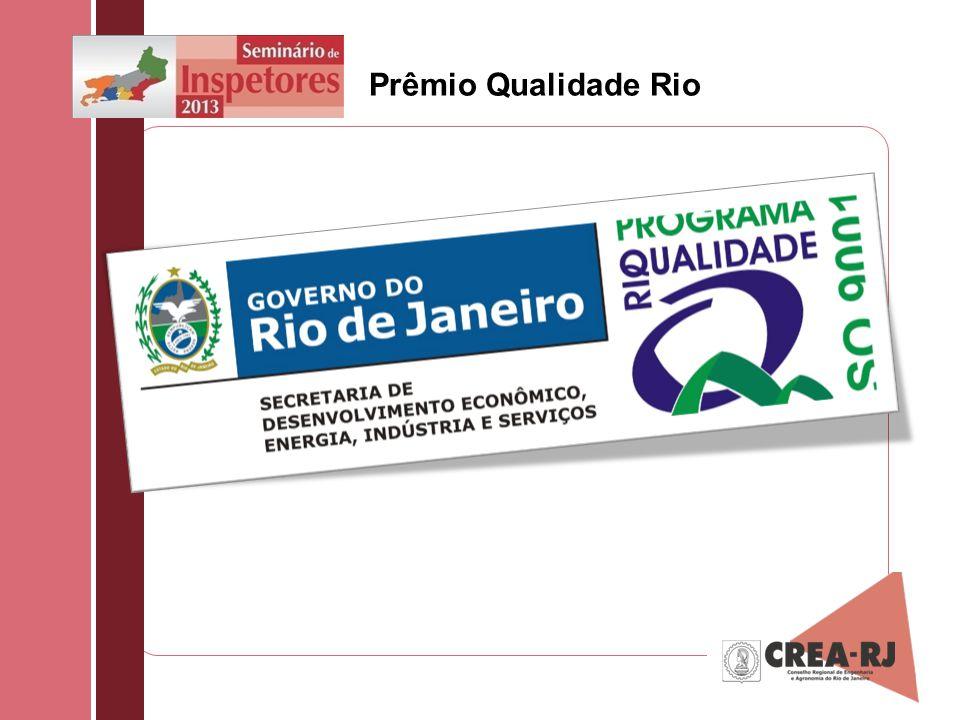 Prêmio Qualidade Rio