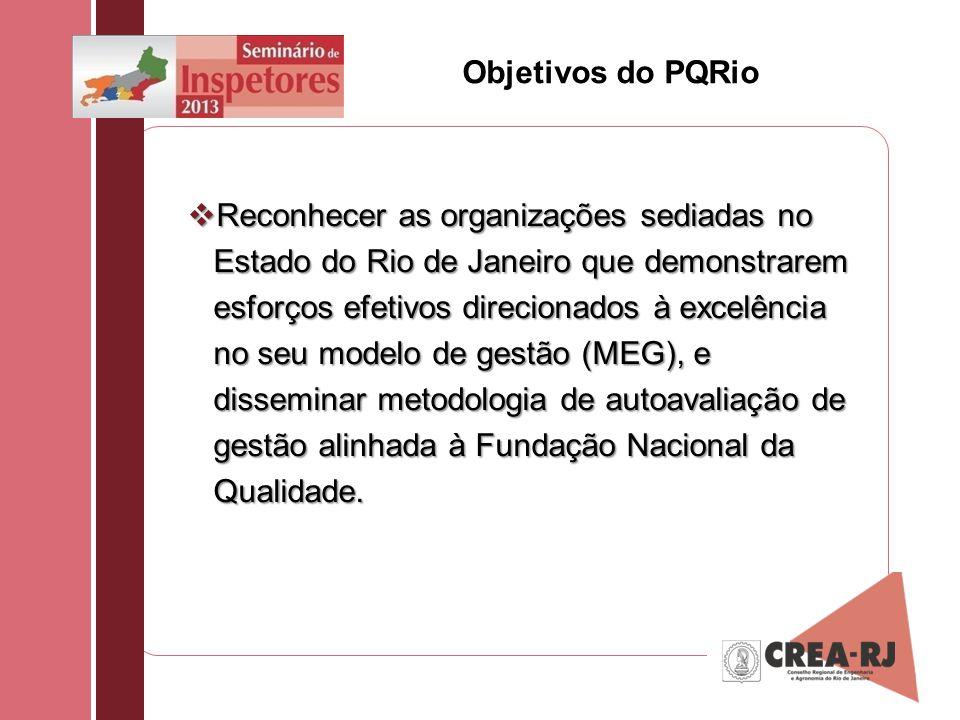 Objetivos do PQRio