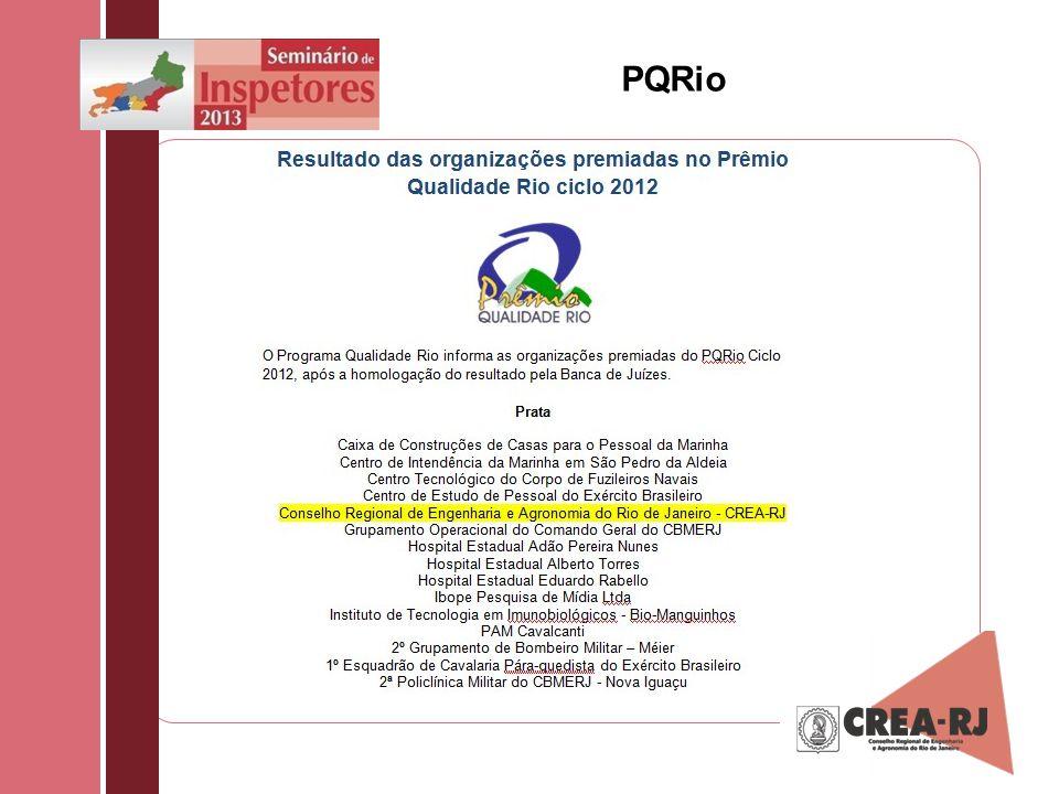 PQRio