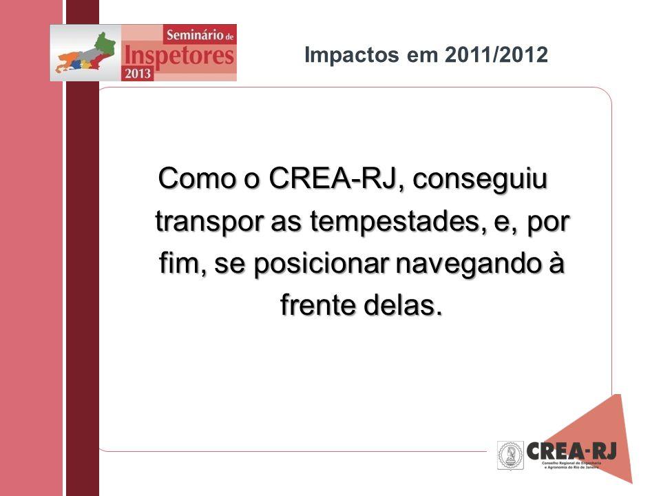 Impactos em 2011/2012 Como o CREA-RJ, conseguiu transpor as tempestades, e, por fim, se posicionar navegando à frente delas.