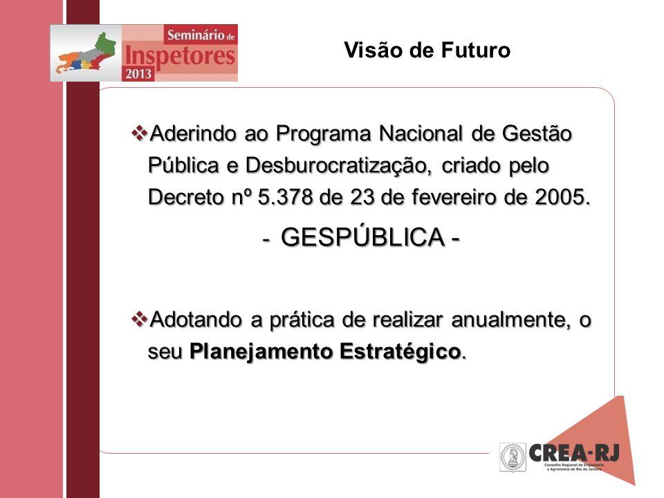 Visão de Futuro Aderindo ao Programa Nacional de Gestão Pública e Desburocratização, criado pelo Decreto nº 5.378 de 23 de fevereiro de 2005.
