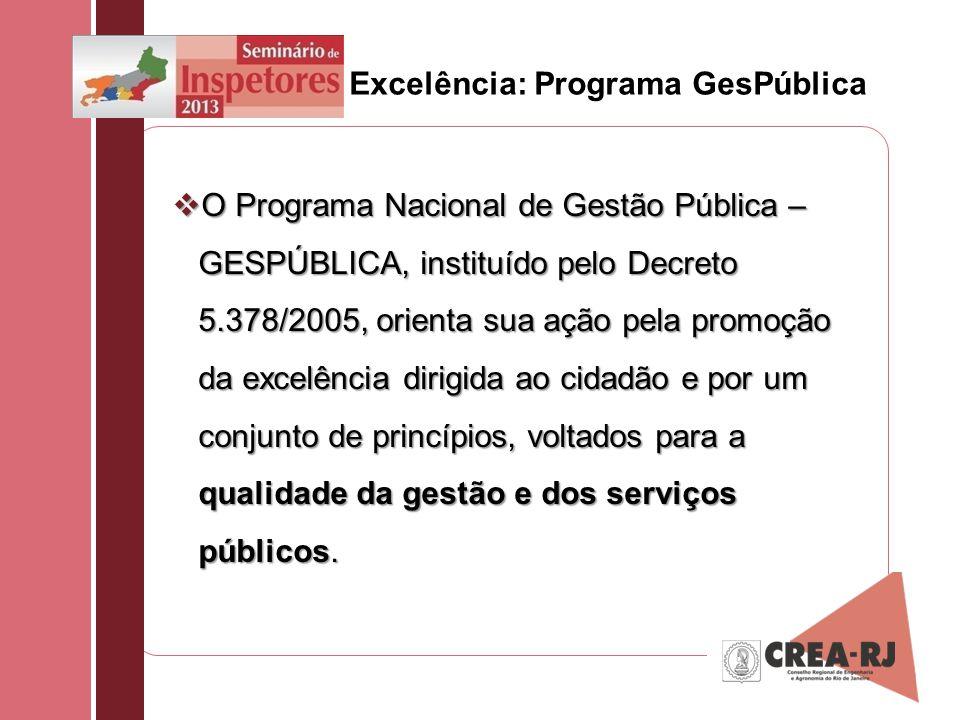 Excelência: Programa GesPública