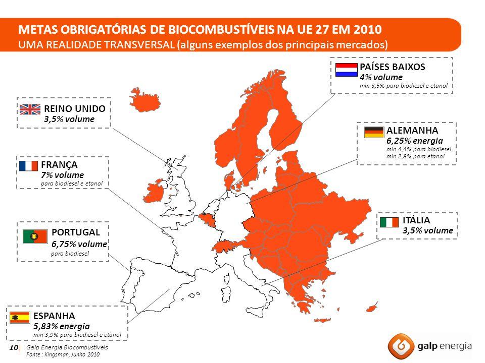 METAS OBRIGATÓRIAS DE BIOCOMBUSTÍVEIS NA UE 27 EM 2010 UMA REALIDADE TRANSVERSAL (alguns exemplos dos principais mercados)