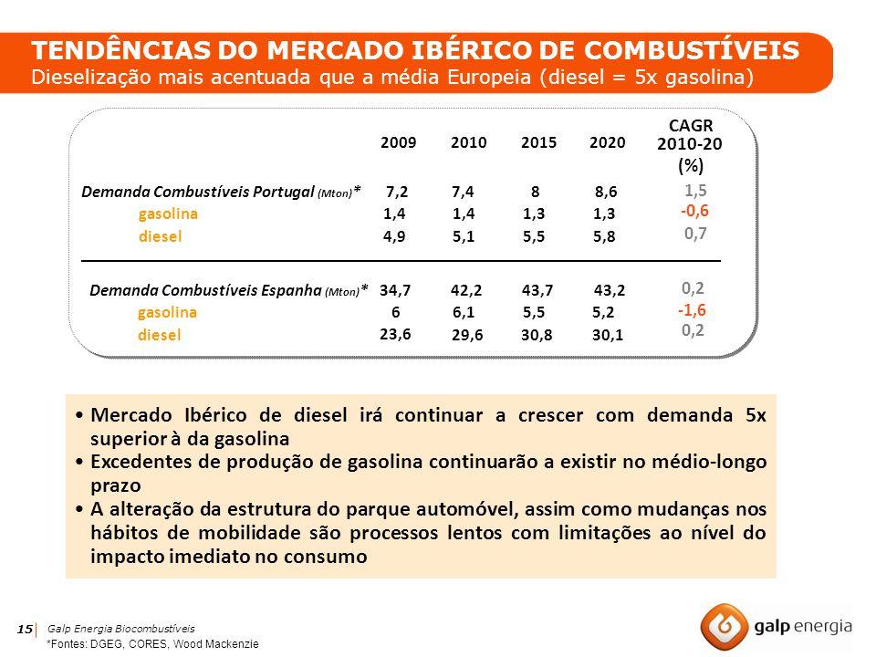 TENDÊNCIAS DO MERCADO IBÉRICO DE COMBUSTÍVEIS Dieselização mais acentuada que a média Europeia (diesel = 5x gasolina)
