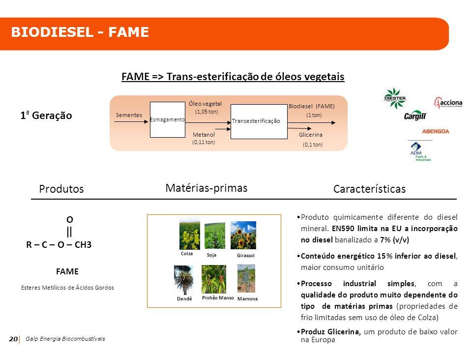 FAME => Trans-esterificação de óleos vegetais