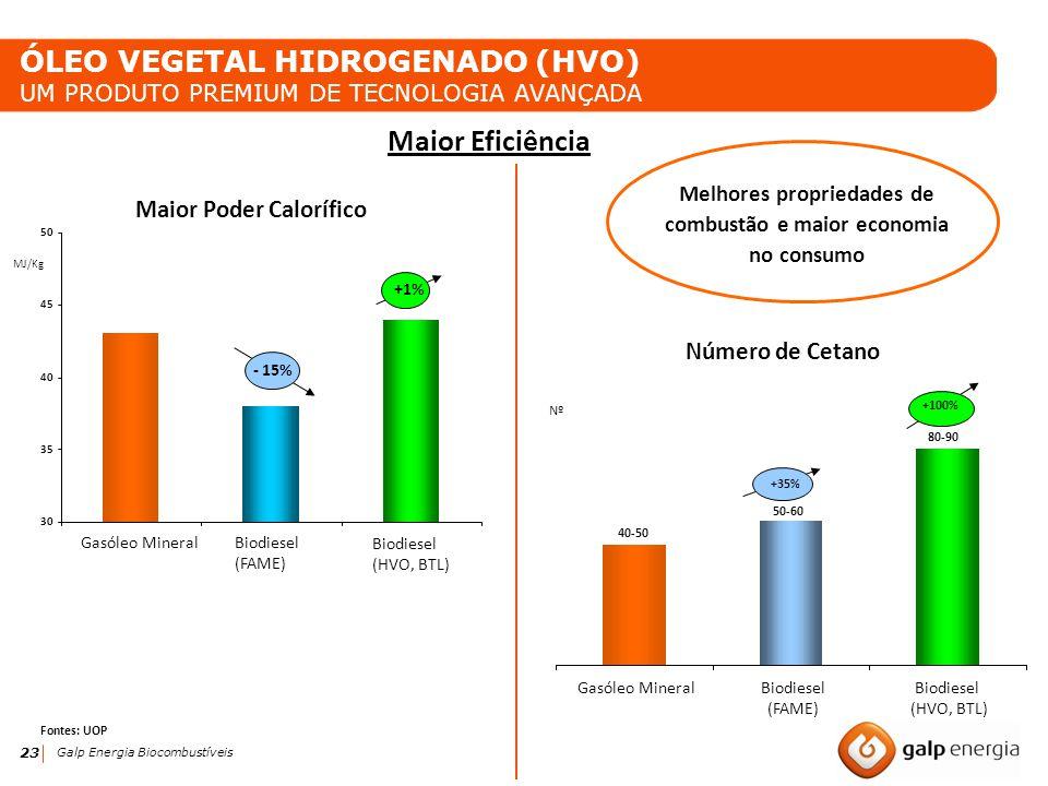ÓLEO VEGETAL HIDROGENADO (HVO) UM PRODUTO PREMIUM DE TECNOLOGIA AVANÇADA