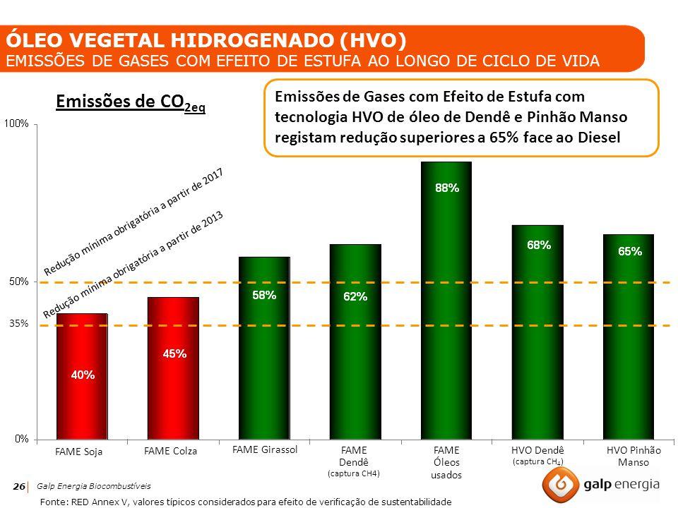 ÓLEO VEGETAL HIDROGENADO (HVO) EMISSÕES DE GASES COM EFEITO DE ESTUFA AO LONGO DE CICLO DE VIDA