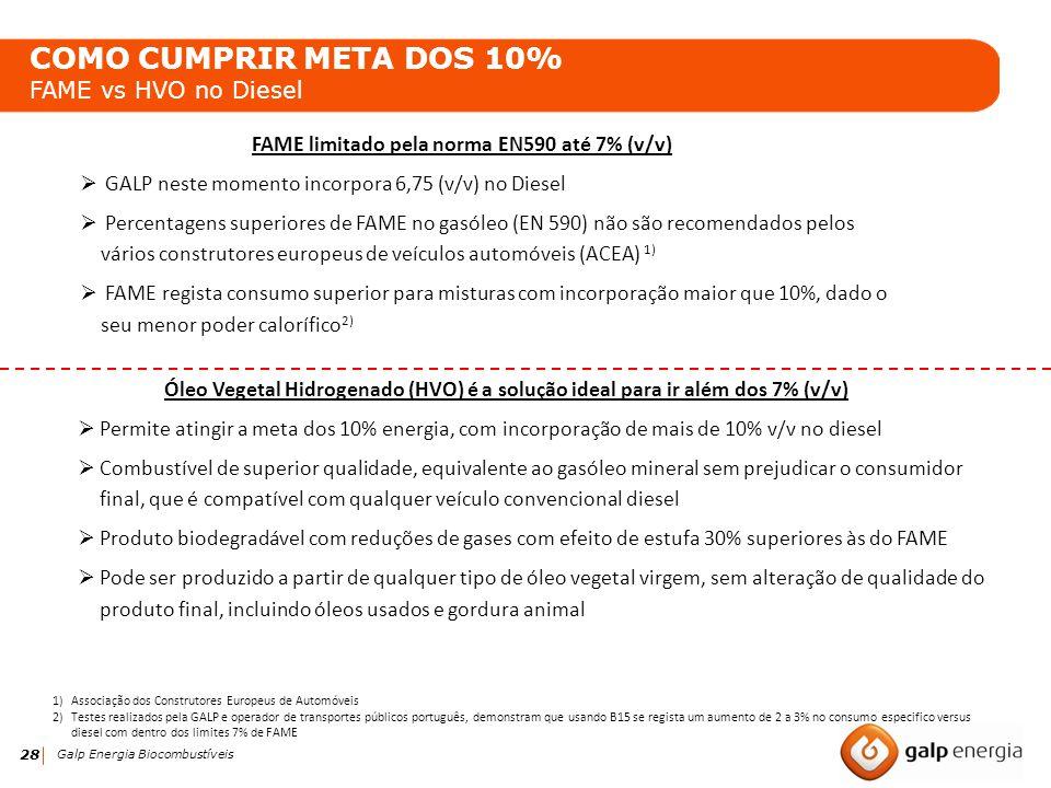FAME limitado pela norma EN590 até 7% (v/v)