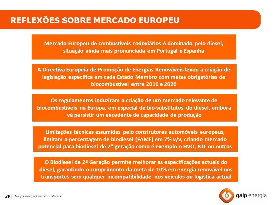 REFLEXÕES SOBRE MERCADO EUROPEU