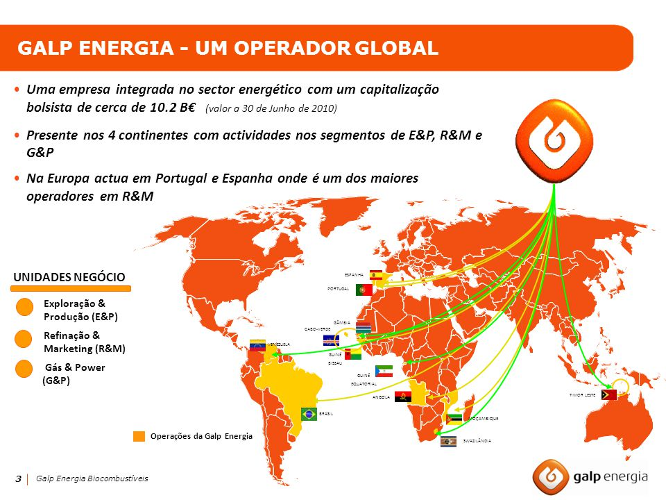 Operações da Galp Energia