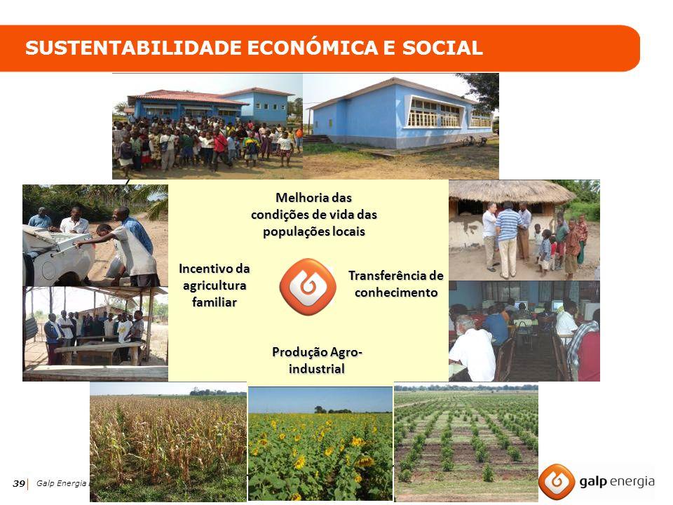 SUSTENTABILIDADE ECONÓMICA E SOCIAL