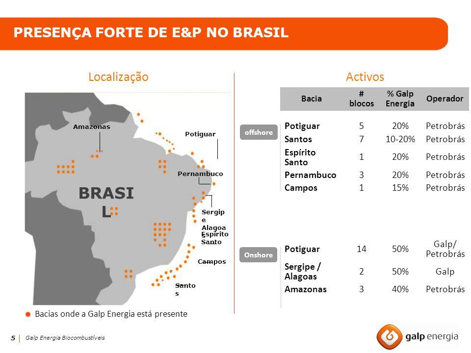 Brasil PRESENÇA FORTE DE E&P NO BRASIL Localização Activos Potiguar 5