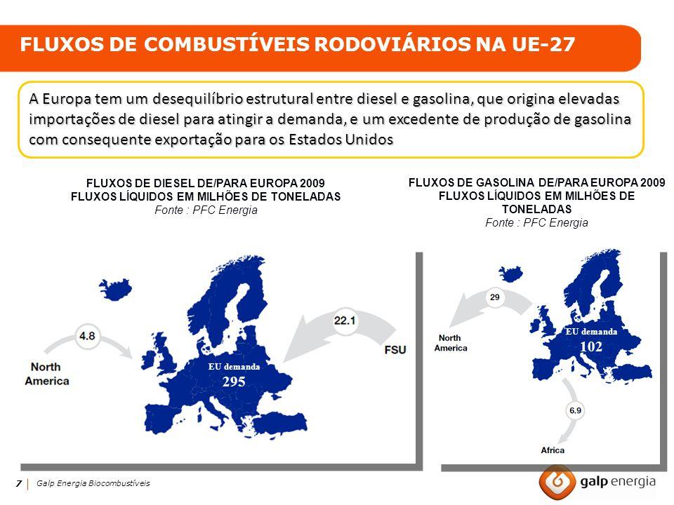 FLUXOS DE COMBUSTÍVEIS RODOVIÁRIOS NA UE-27